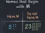 Math-Minute-name-sort-175x150